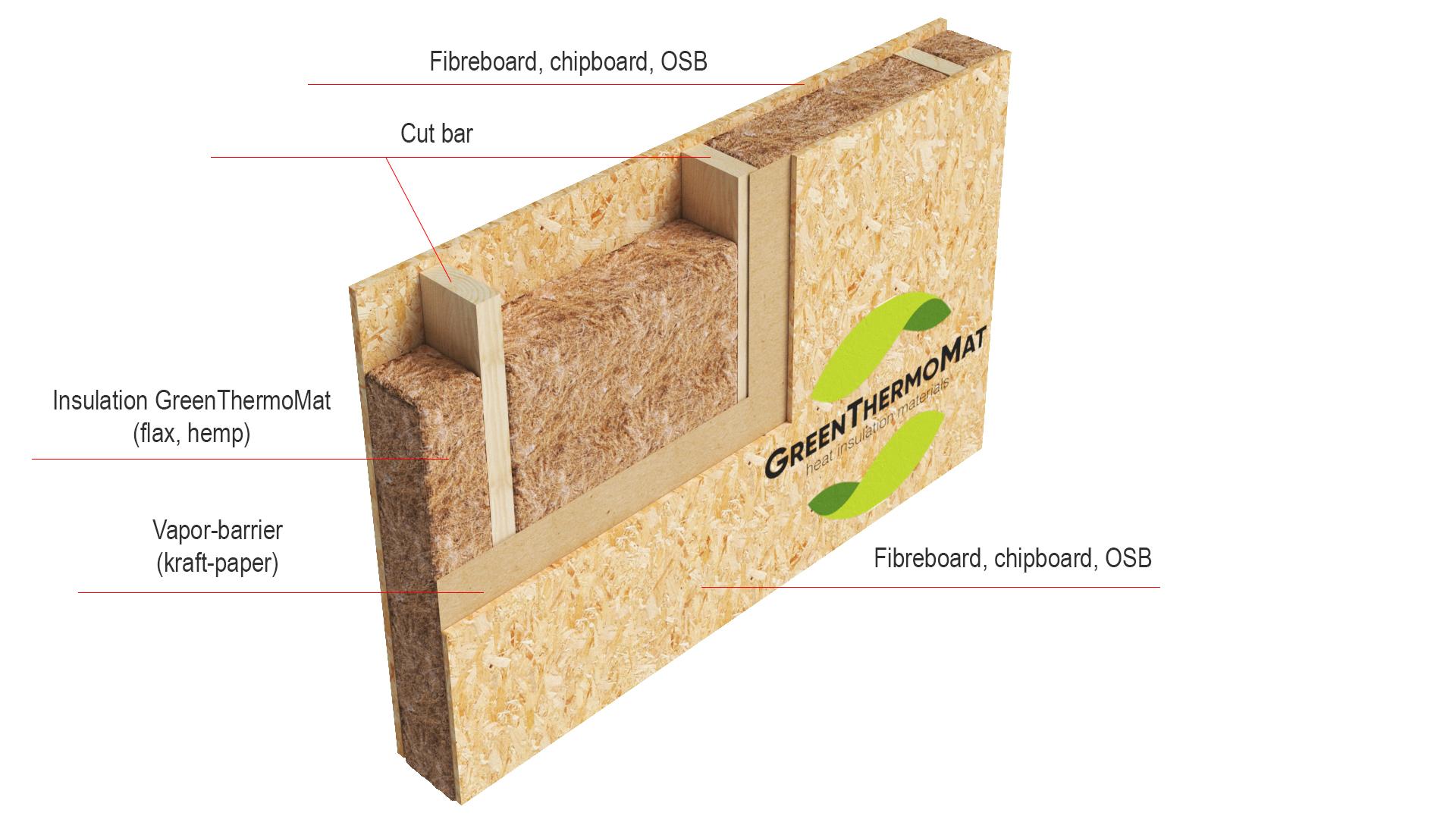 External wall insulation sheme