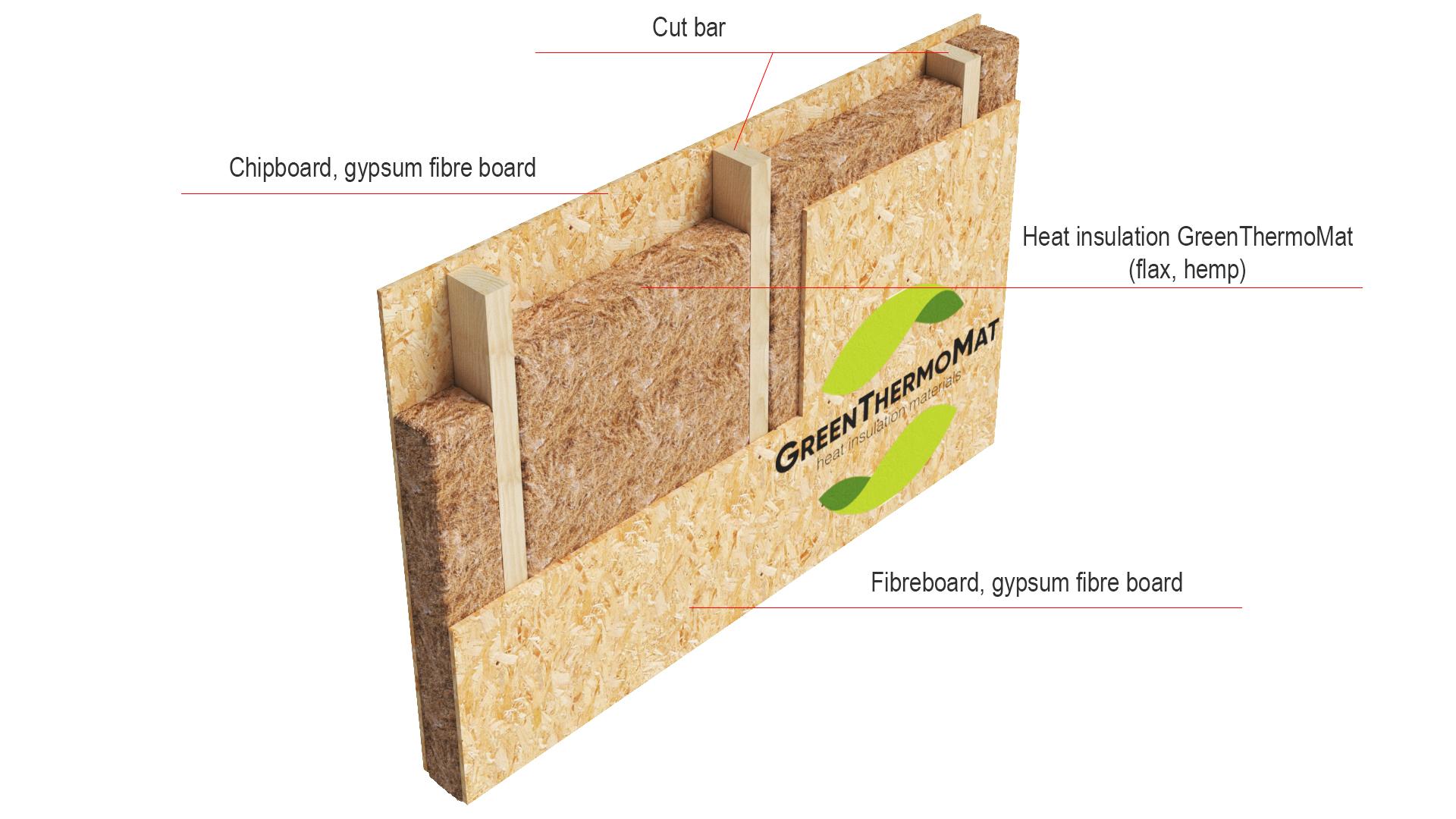 Internal wall insulation scheme